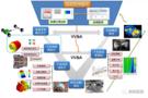 Romax — 机电一体传动系统设计研发平台