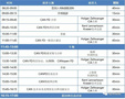 線下研討會邀請函 | CAN FD Technology Day