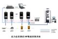 土木结构应变试验IMP3595数据采集系统
