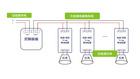 莱分享   简单四步,学会0/1-10V调光接线