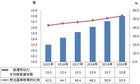 2020年全国教育事业发展统计公报[1]