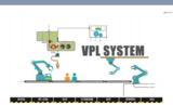 VPL生產物流實訓系統(智能制造)