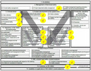 功能更新 | medini analyze — 符合ISO 26262的功能安全平臺工具