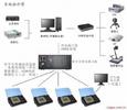 超大屏幕数字语音室成套设备