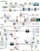 IMN2000礦井信息系統及其他生產領域物聯網應用