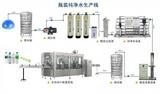 纯水制备系统 (免费提供技术方案)