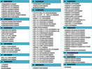 国泰安CSMAR数据库