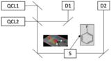 成果速遞 | 微秒級時間分辨超靈敏紅外光譜儀-IRis-F1可用于氟苯振動斯塔克光譜快速測量