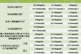 25(OH)D标准化检测试剂盒(酶联免疫法)——广东固康生物科技