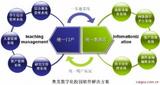 数字化校园软件-就业管理系统