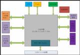FC-AE-HBA系列产品