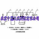 活性炭水容量测定装置/煤质颗粒活性炭水分测定仪 型号:SKF-06