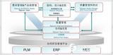 软件协同研发管理平台
