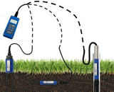 HD2便携式土壤剖面水分速测仪