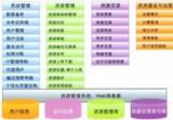 SeeGot分布式资源管理平台
