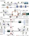 IMN2000矿井信息系统及其他生产领域物联网应用