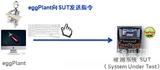 EggPlant-HMI 自动化测试软件