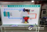 汽车发动机涡轮增压系统工作原理动态演示装置