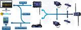 BeanAir-无线传感器测试方案