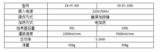 ZK-FC系列组培灌装机