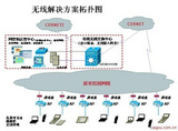无线网建设解决方案