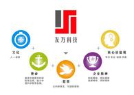 北京友万信息科技有限公司
