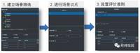 【新產品發布】| 智能駕駛數據后處理分析利器—INTEWORK-VDA