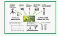 法國TEA 公司CAPTIV行為觀察分析系統