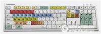 專用彩色快捷鍵盤