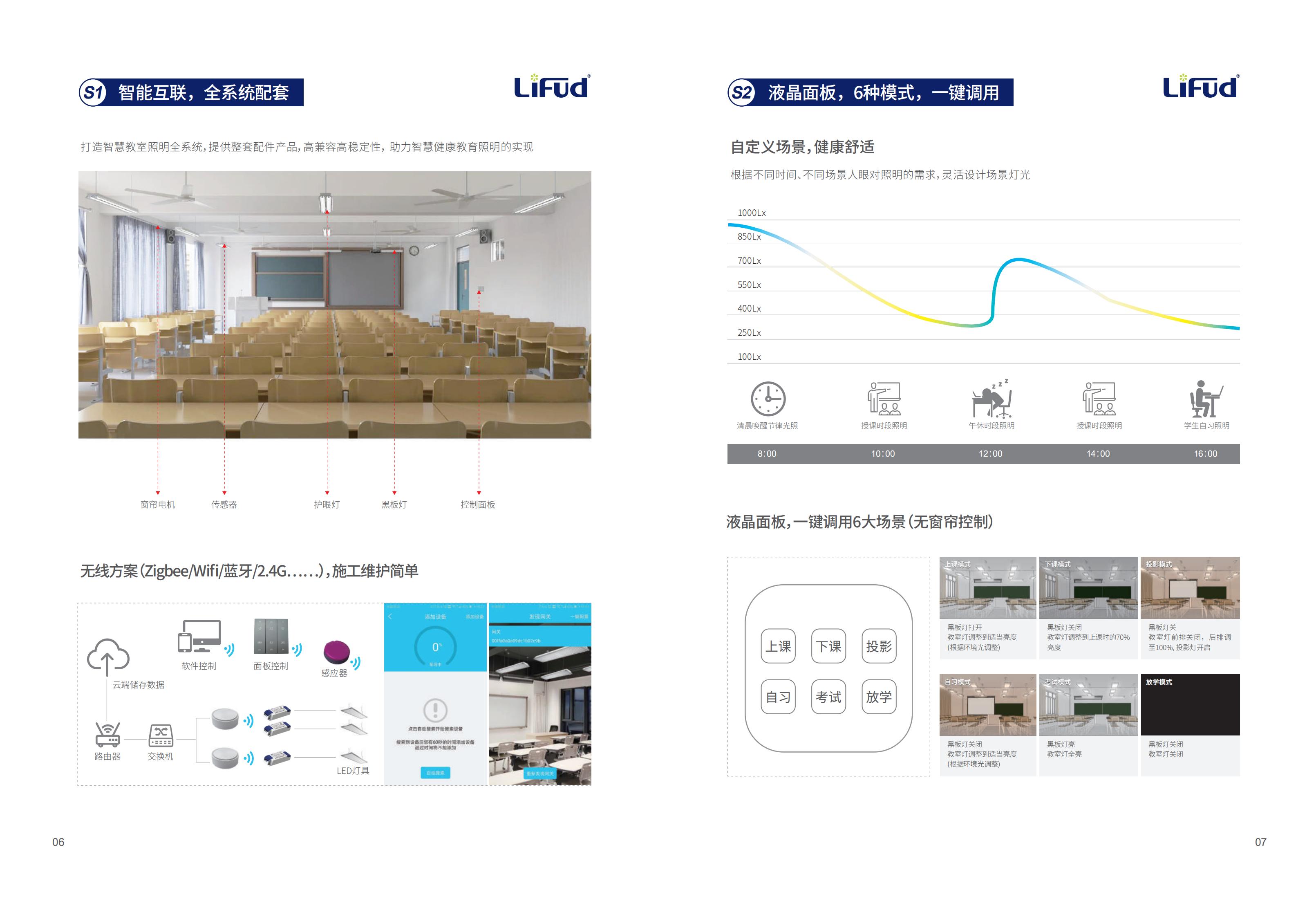 莱福德LIFUD教室照明专用电源体验之王-LF-GSZ040PC