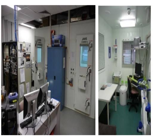 SSI人體能量代謝測量系統(人體能量代謝實驗室)
