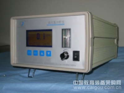 台式硫化氢分析仪