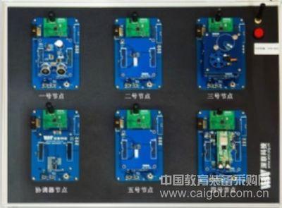 WSN物联网IOT-SYX-001型综合实验箱开发套件设备 深联