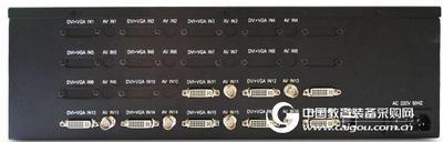 尼科NK-HD5006DVIQ高清DVI/VGA/HDMI六画面分割器