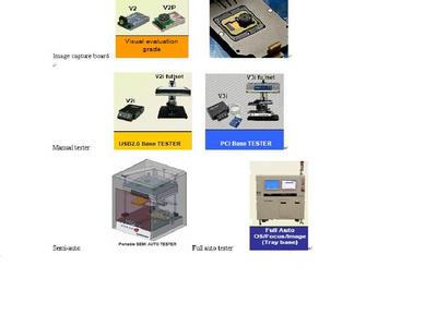 照相模组测试系统