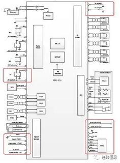 商用车PS 系统