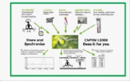 法国TEA 公司CAPTIV行为观察分析系统