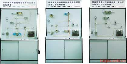 BP-18B型四合一透明液压传动演示系统