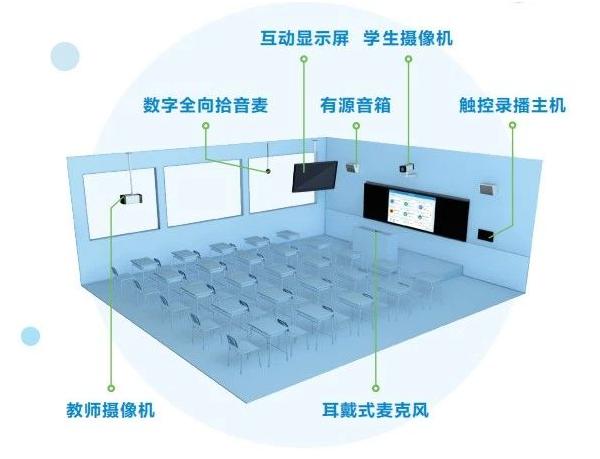 希沃交互智能錄播,點亮2019年鄭州一中衛星聯校校長峰會