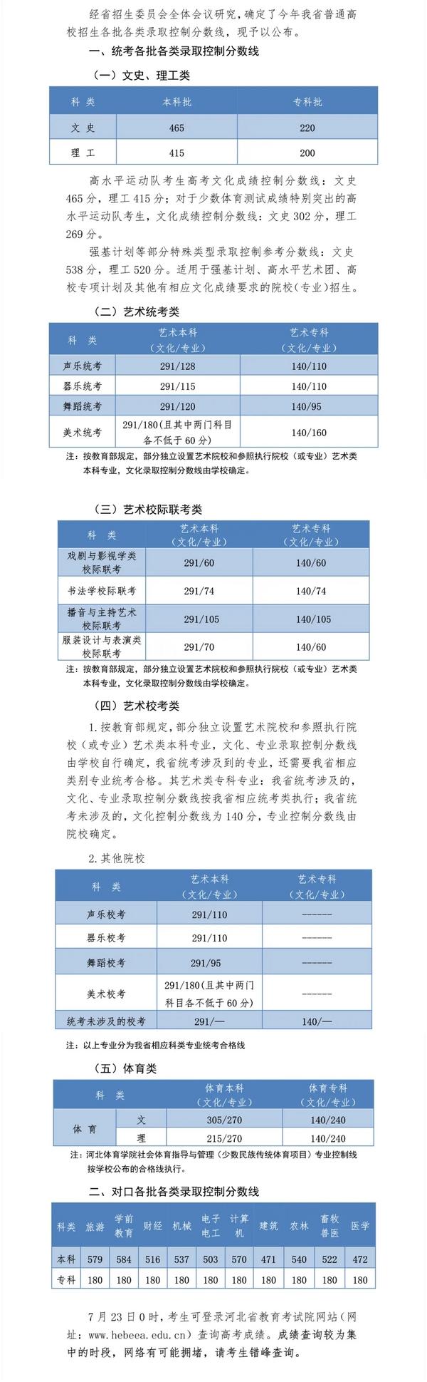 2020年河北省普通高校招生各批各类录取控制分数线