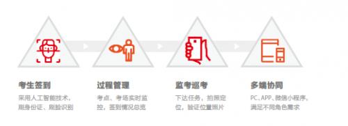 人脸识别进考场,南京大学引入弘成教育智能巡考新科技