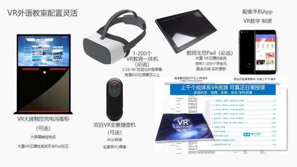 小德VR外教学习机,打破英语培训招生困境