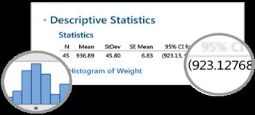 功能强大的统计工具Minitab19已发布!