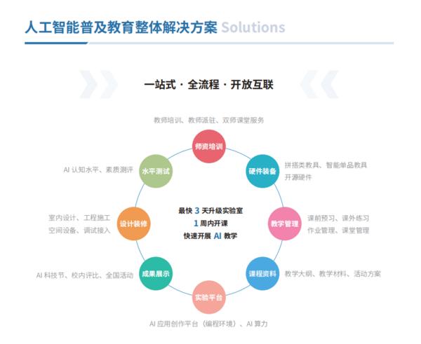厦门见!英荔创造学堂与您相约第 79 届中国教育装备展