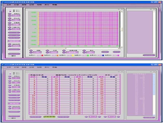 WS-3811/BZ2205C程控式静态应变仪