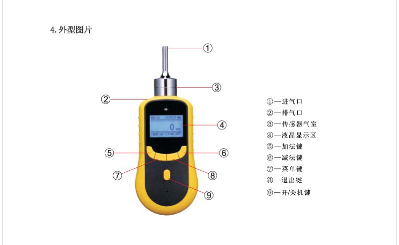 厂家直销甲酸探测器|便携式甲酸测量仪|泵吸式甲酸报警器