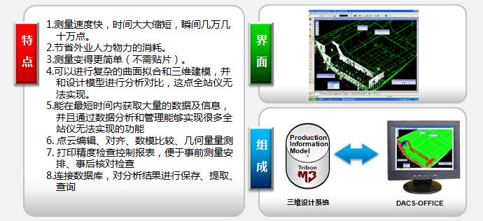 DACS-PDA--现场测量及安装定位软件