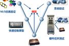 伺服系统设计验证流程的解决方案