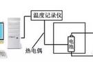 锂离子电池在不同温度下的容量衰退表现