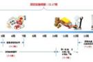 刘阳博士:STEM落地 重在系统化项目管理